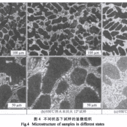Effects of Heat Treatment Process on Microstructure and Properties of High chrome Grinding Ball