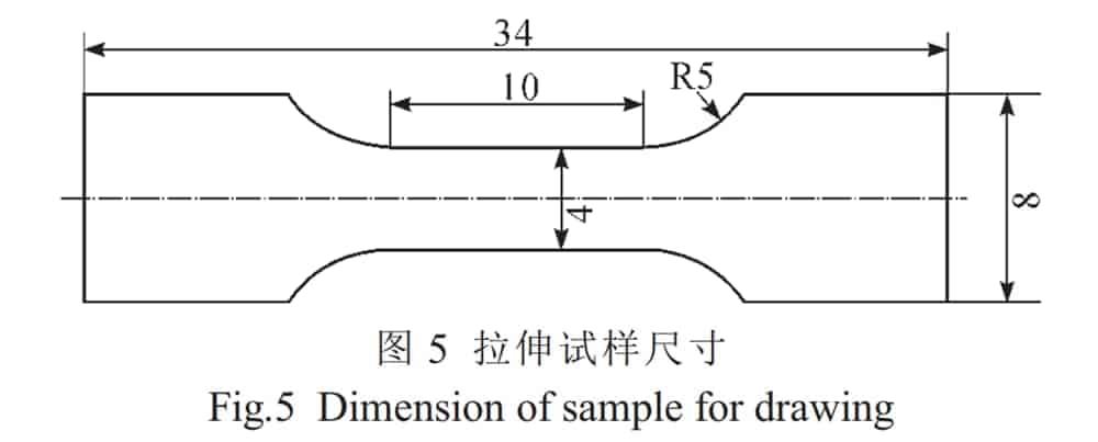 dimension for sample for testing
