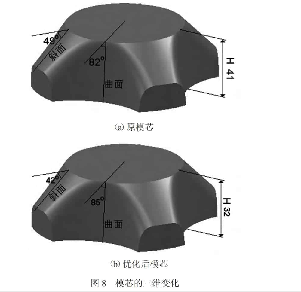previous and advanced mold core