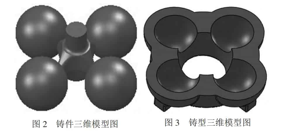 three dimensional model for grinding balls